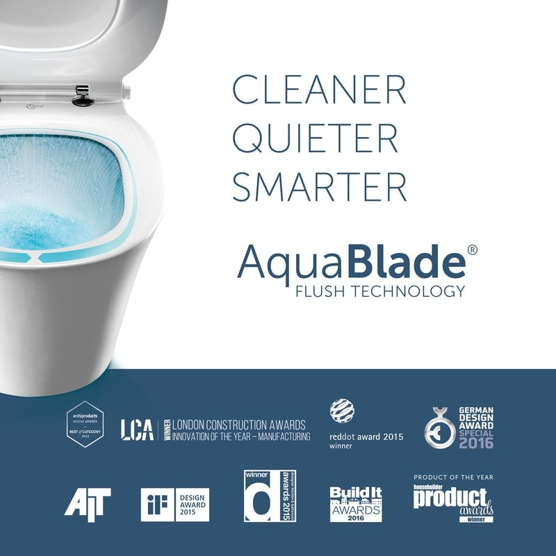 Aquablade® technology