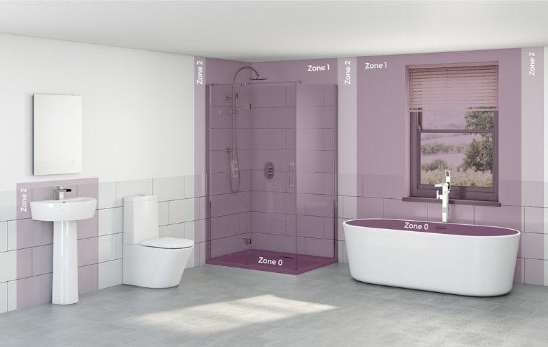 Bathroom Lighting Guide Victoriaplum Com