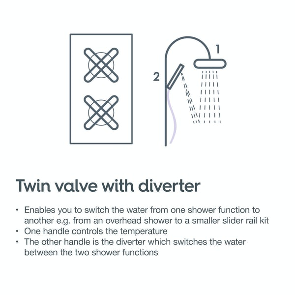 Matrix square twin thermostatic shower valve with diverter