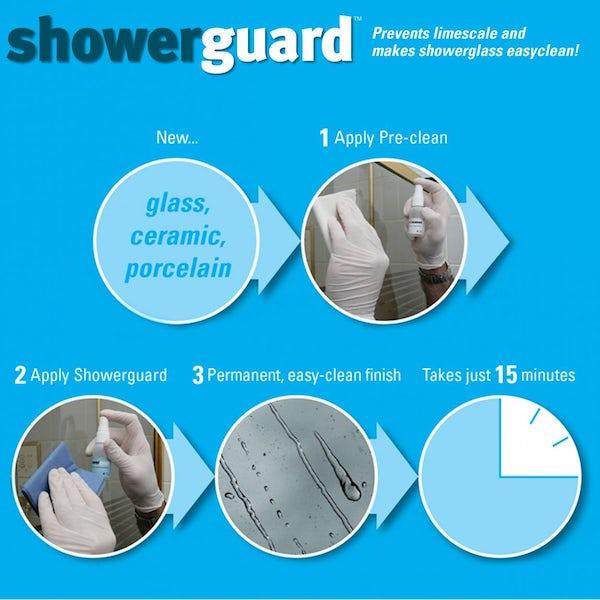 Showerguard Easy Clean Bathroom Coating Kit