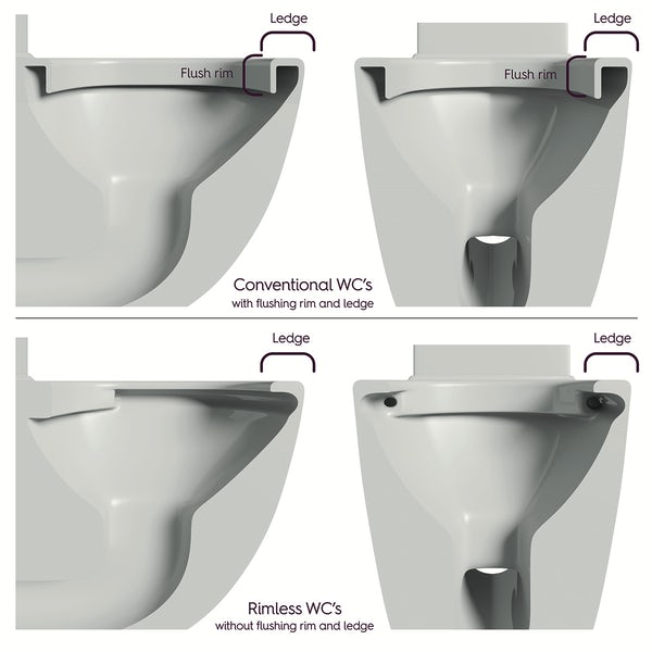 Mode Hardy rimless back to wall toilet inc slimline soft close seat and concealed cistern